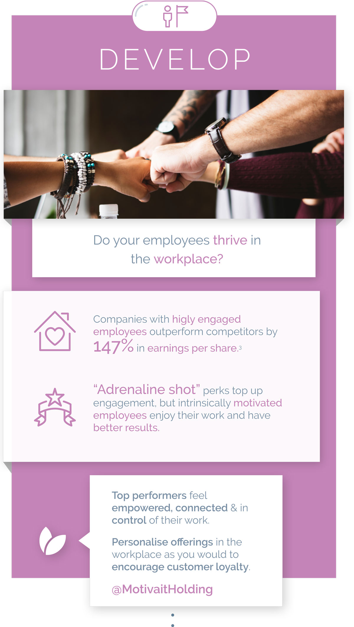 Employee Engagement infographics