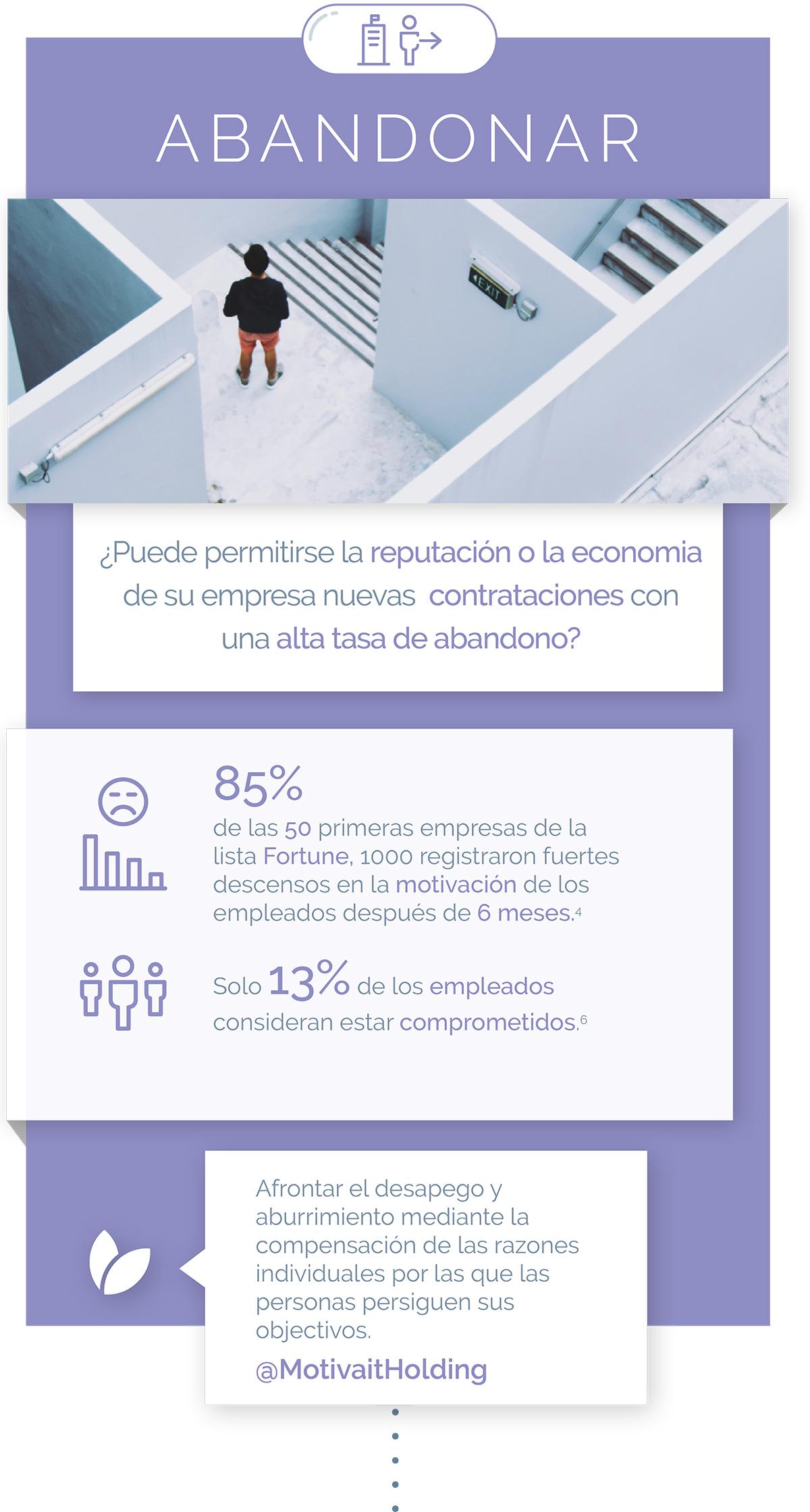 Infografia engagement empleados